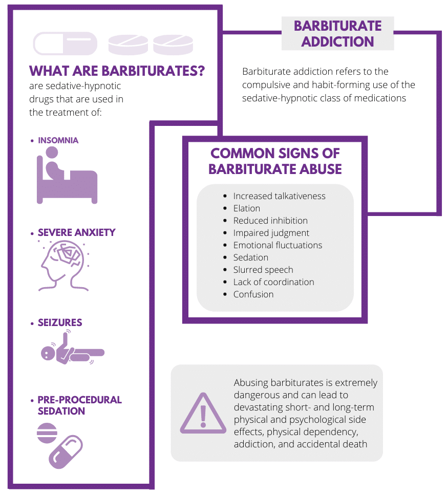 Barbiturate addiction