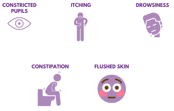Common signs of Vicodin Abuse